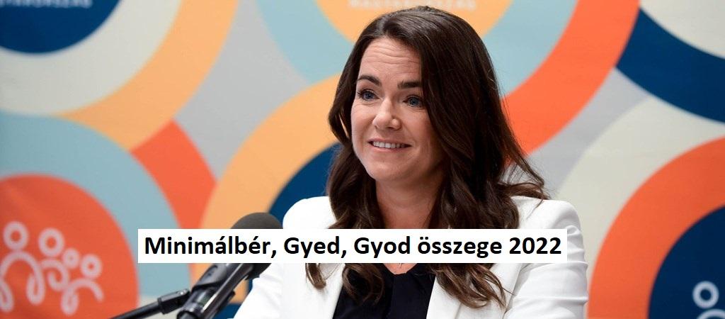 Minimálbér, Gyed, Gyod, Gyes összege 2022: